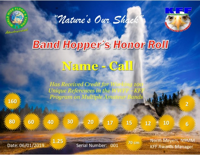 Band Hopper's Honor Roll Template 2019 - Final